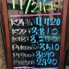 金・プラチナ共に少し上昇しました!!本日の買取価格表です!