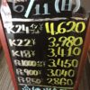 本日は日曜日の為貴金属変動はございません!高価買取りは大阪屋!!