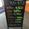 \7/22 本日は日曜日の為相場の変動はございません!貴金属は大阪屋!/