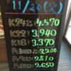 \11/20 本日の貴金属相場を更新いたしました!貴金属は大阪屋!/
