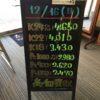\12/16 本日は日曜日の為相場の変動はございません!貴金属は大阪屋!/
