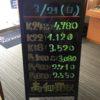 \3/24 本日は日曜日の為変動はございません!貴金属は大阪屋!/