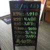 \8/15 本日もお盆の為変動はございません!貴金属は大阪屋!/