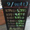 \9/28 本日の貴金属相場を確認いたしました!貴金属は大阪屋!/
